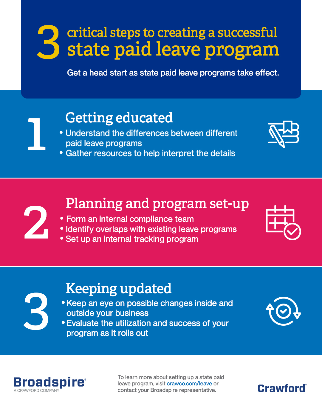Three critical steps to creating a successful state paid leave program