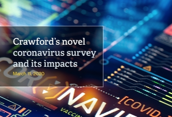 Global resource covid 19 survey impacts