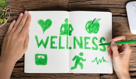 Blogpost 2021 q2 employee wellbeing